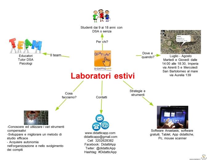Laboratori estivi presso DidatticApp